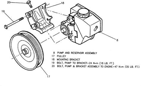 Difficult Change Power Steering Pump