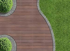 Boden Für Terrasse : wpc terrassendielen dielen aus wpc f r ihre terrasse preise verlegen ~ Orissabook.com Haus und Dekorationen