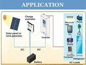 Emylo Wiring Diagram