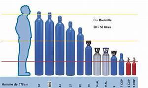 Prix Bouteille De Gaz Butane 13 Kg Intermarché : prix bouteille de gaz ~ Dailycaller-alerts.com Idées de Décoration