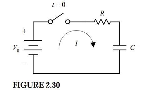 Theory Basic Circuit Analysis Diferential Equation