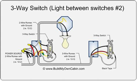 Electrical Way Switch Loop Wired With Two One