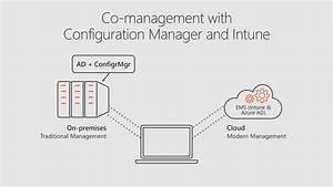 Moving Desktop Management To The Cloud With Co