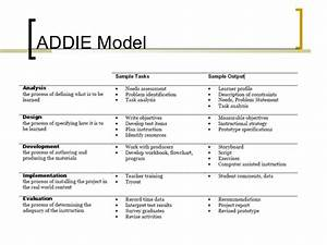 instructional design With instructional design analysis template