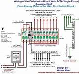 Magnificent Electrical Wiring New Zealand Electrical Wiring Regulations Wiring Digital Resources Honesemecshebarightsorg