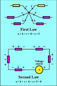 What is Kirchhoff's Laws for current and voltage ...
