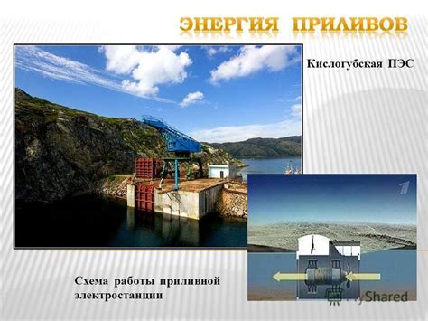 Деривационные гидроэлектростанции . Приливные электростанции ПЭС