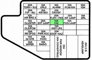 98 Chevrolet Cavalier Fuse Diagram  Chevrolet  Auto Parts