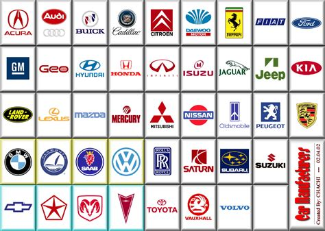 Vehicle Manufacturer Logos by Logo Luxurious January 2013