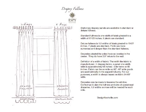 about drapery fullness 1 width or 1 5 widths