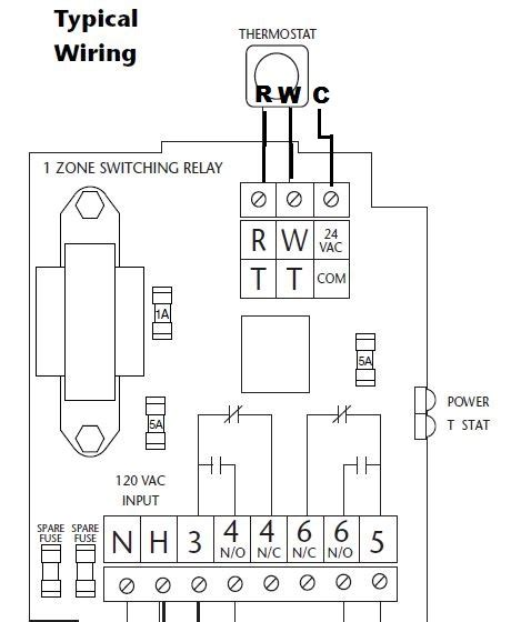 Electrical Battery Powered Thermostat Doityourself