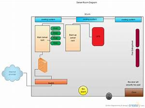 Server Room   Network Diagrams