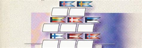 Pirmie Ziemeļvalstu un Baltijas valstu dziesmusvētki ...
