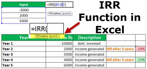 calculate irr  excel    irr function