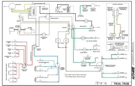 Tr250 Wiring Diagram - Wiring Diagrams on