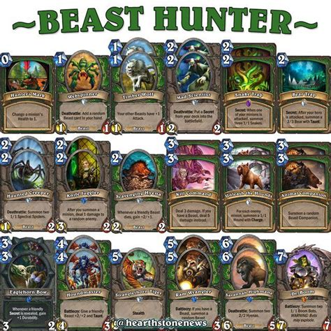 Best 25+ Rogue Deck Hearthstone Ideas On Pinterest