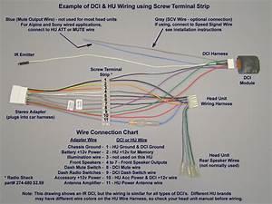 Pioneer Car Stereo Wiring Diagram Free