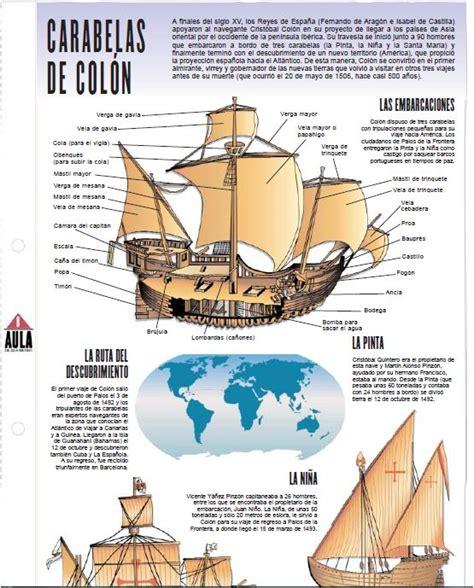 Rutas De Los Barcos De Cristobal Colon by Cristobal Col 243 N Curr 237 Culum En L 237 Nea Mineduc Gobierno