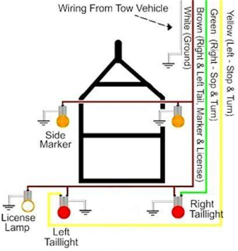 wiring trailer lights compact camping concepts