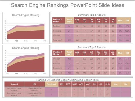 Search Engine Ranking by Search Engine Rankings Powerpoint Slide Ideas Powerpoint