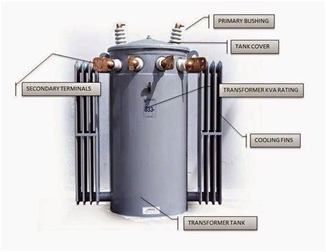 basic parts   single phase pole mounted distribution