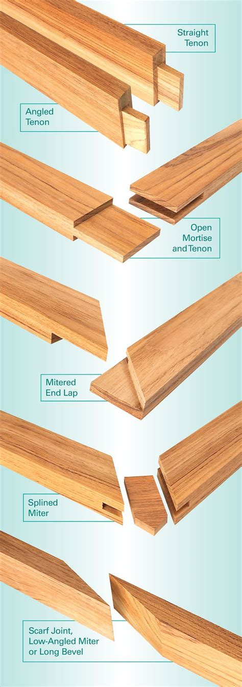 wood joints woodworking jigs woodworking projects plans