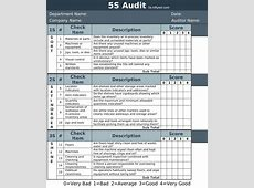 Internal Audit Work Plan Template Gallery Template