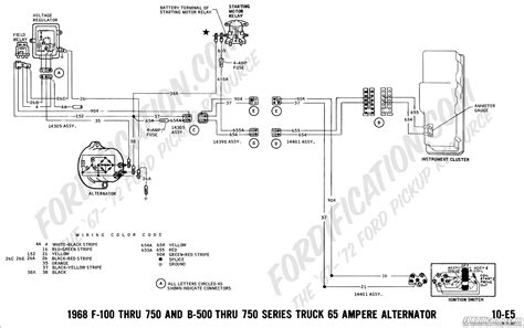 Ford Truck Alternator Diagram by 68 Ford Alternator Wiring Diagram 76 Ford F150 Diagram