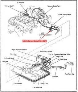 similiar 2001 lexus es300 engine diagram keywords 93 lexus es300 engine diagram wiring diagram schematic