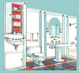 7 places to add an bathroom victoriana magazine
