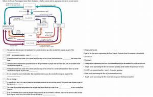 34 In The Circular Flow Diagram