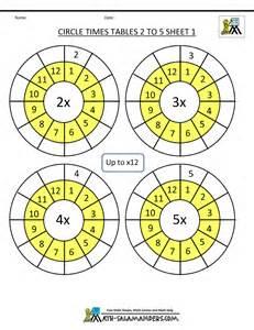Printable Multiplication Worksheets 5 Times Table