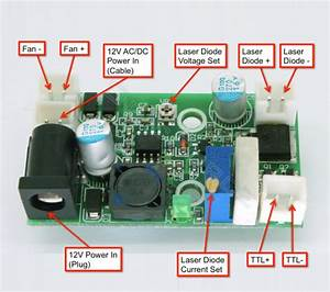 2a Laser Diode Driver For 405  450  520  635 And 660nm Diodes Ttl Modulation  12v  V2
