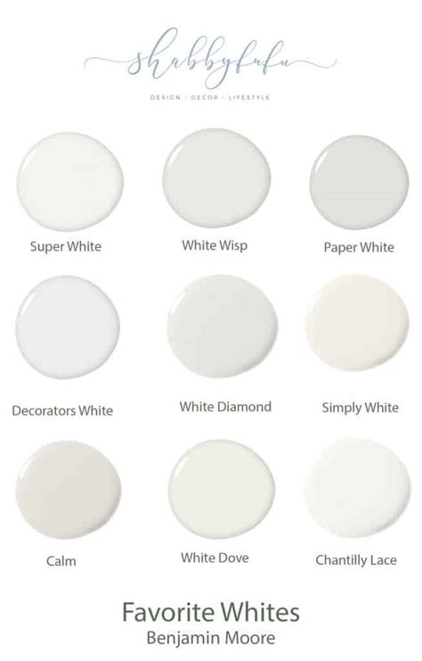 neutral paint shades for interiors the best shabbyfufu