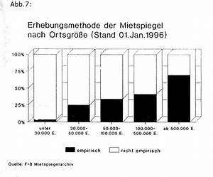 Miete Berechnen Nach Mietspiegel : einf hrung des vergleichsmietensystems in ostdeutschland teil 8 ~ Themetempest.com Abrechnung