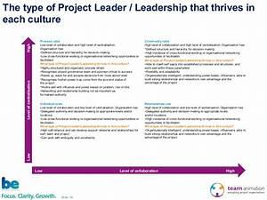 Project Leadership 3rd Edition Book Launch Presentation at ...