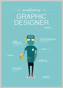 graphics designer posters for graphic designers glantz design