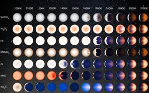 Cloudy Nights, Sunny Days on Distant Hot Jupiters | NASA