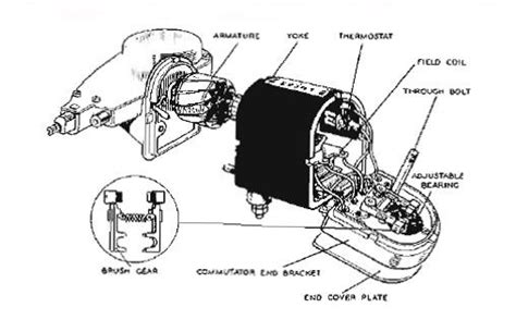 lucas dr3 wiper motor wiring diagram fuse box and wiring diagram