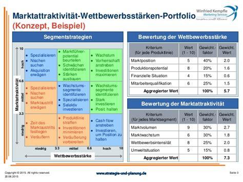 portfolioanalyse mckinsey tools fuer das strategische