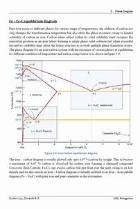 Material Science And Metallurgy  5  Phase Diagram