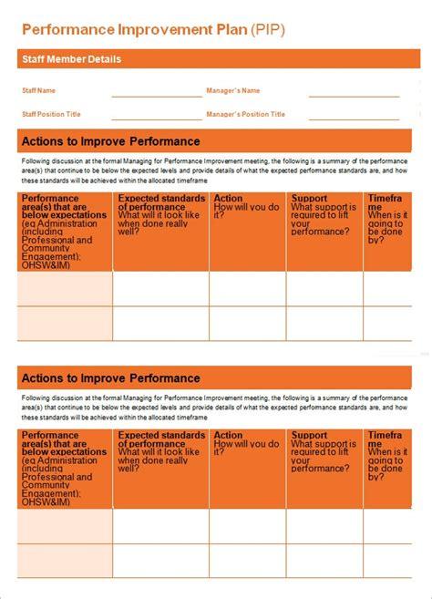 free 11 sle performance improvement plan templates in pdf word