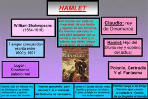 william shakespeare resumen para nios taller de comunicaci 243 n teatro hamlet