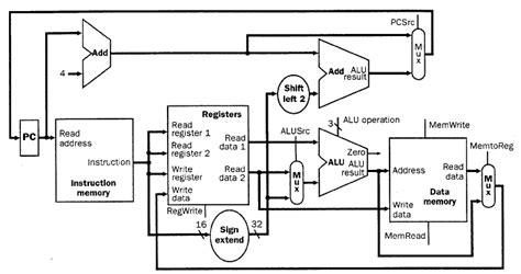 organization  computer systems processor datapath
