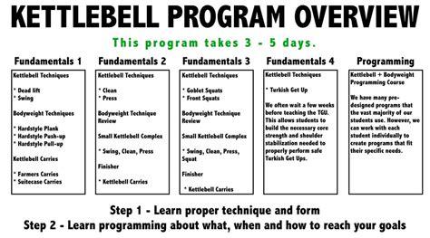 kettlebell training strength program overview classes bodyweight allen krav maga texas teach