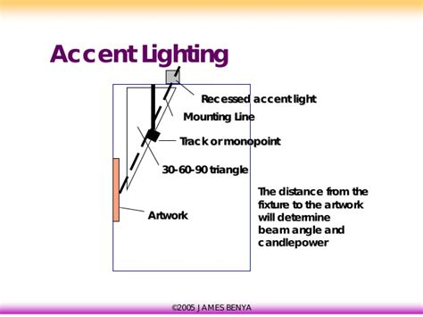 recessed lighting distance from wall spotterjpanoar com