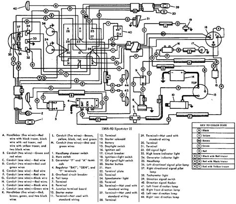 harley davidson motorcycle manuals pdf wiring diagrams fault codes