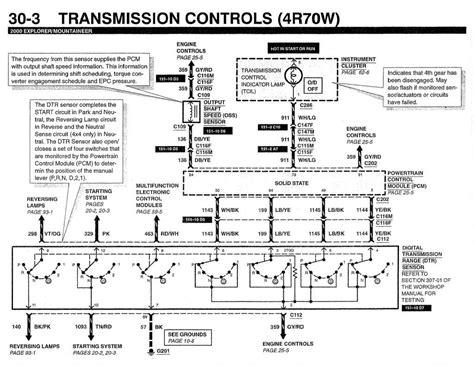Shifting Wiring Help Ford Explorer