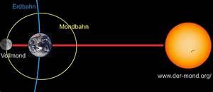 Entfernung Erde Sonne Berechnen : vollmond am ~ Themetempest.com Abrechnung