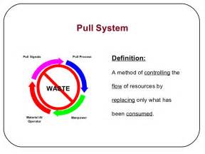 Macerator Pump For Basement Bathroom by Toilet System Diagram Toilet Schematic Diagram Elsavadorla